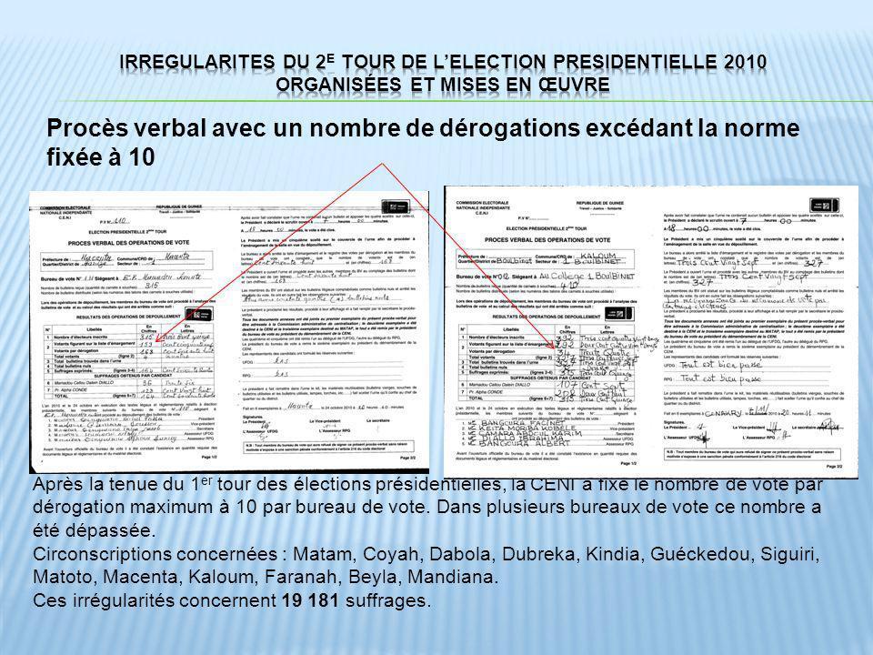 Procès verbal avec un nombre de dérogations excédant la norme fixée à 10 Après la tenue du 1 er tour des élections présidentielles, la CENI a fixé le