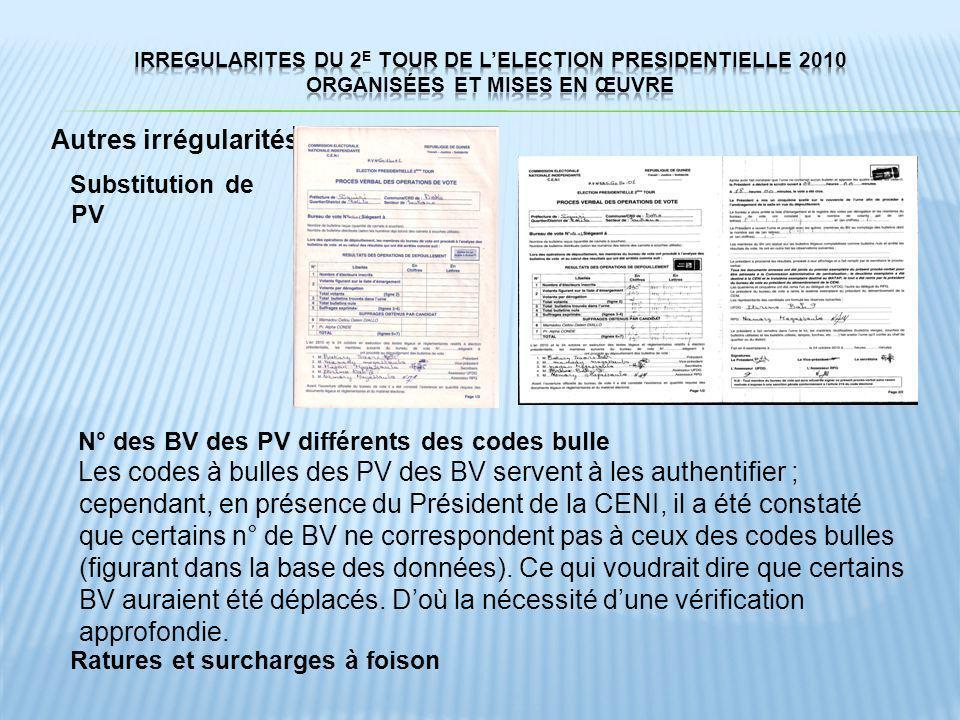 Autres irrégularités Substitution de PV N° des BV des PV différents des codes bulle Les codes à bulles des PV des BV servent à les authentifier ; cepe