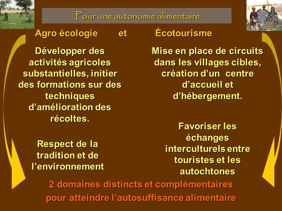 2 domaines distincts et complémentaires pour atteindre lautosuffisance alimentaire Pour une autonomie alimentaire Pour une autonomie alimentaire Agro