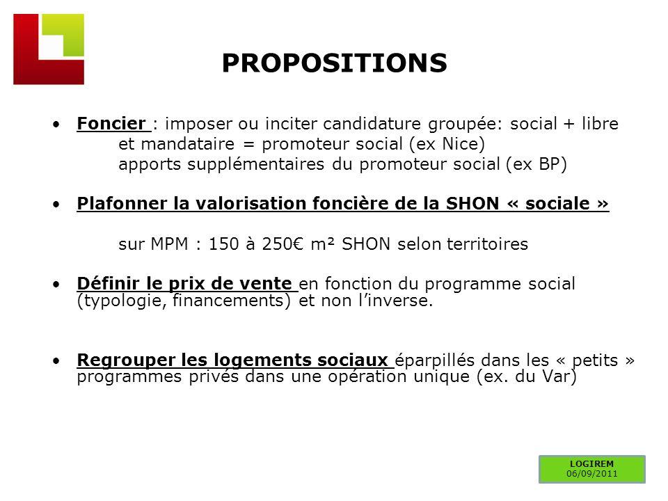 PROPOSITIONS Foncier : imposer ou inciter candidature groupée: social + libre et mandataire = promoteur social (ex Nice) apports supplémentaires du pr