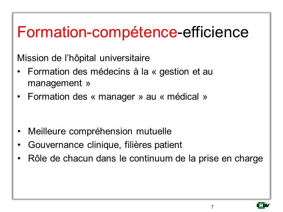 Formation-compétence-efficience Mission de lhôpital universitaire Formation des médecins à la « gestion et au management » Formation des « manager » a