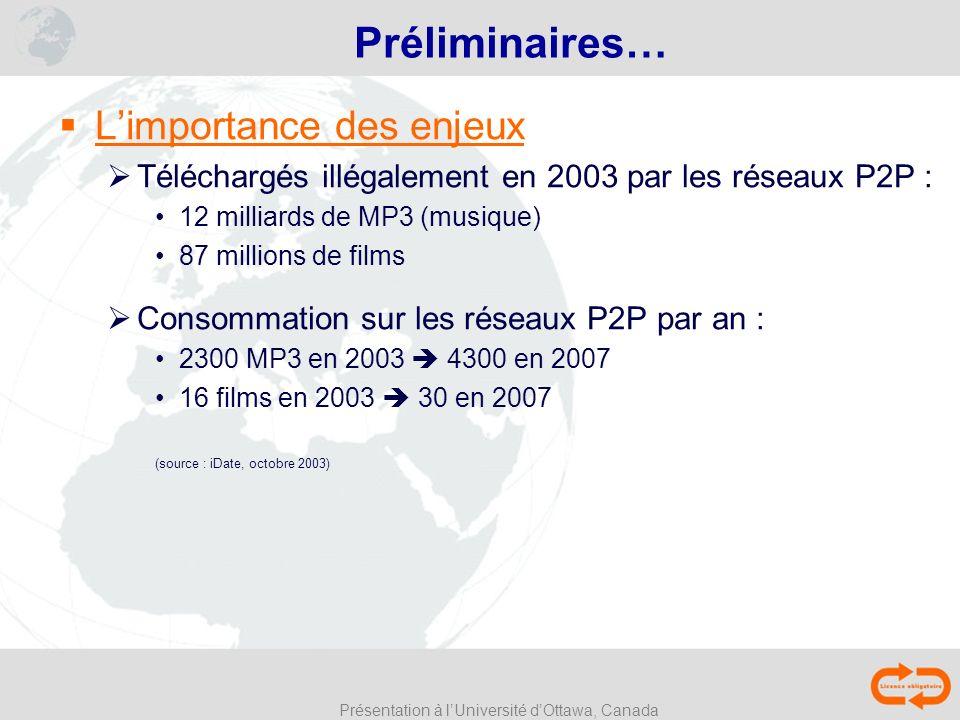 Présentation à lUniversité dOttawa, Canada Préliminaires… Limportance des enjeux Téléchargés illégalement en 2003 par les réseaux P2P : 12 milliards d