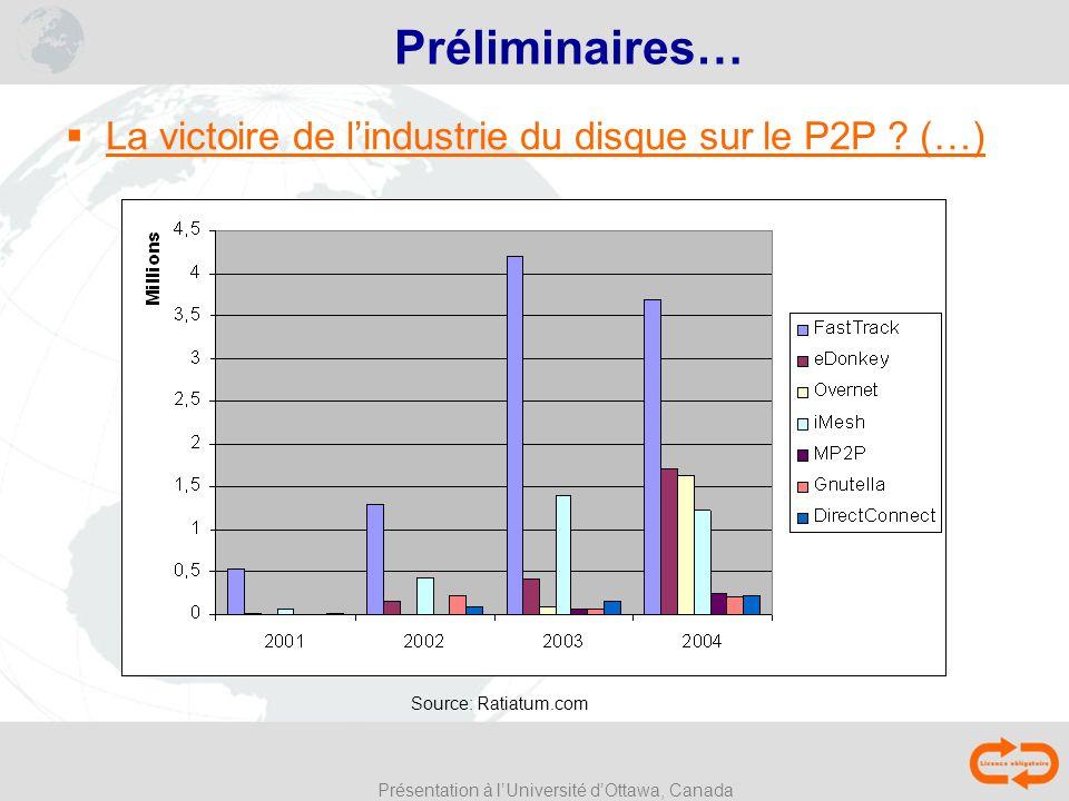 Présentation à lUniversité dOttawa, Canada Préliminaires… La victoire de lindustrie du disque sur le P2P ? (…) Source: Ratiatum.com