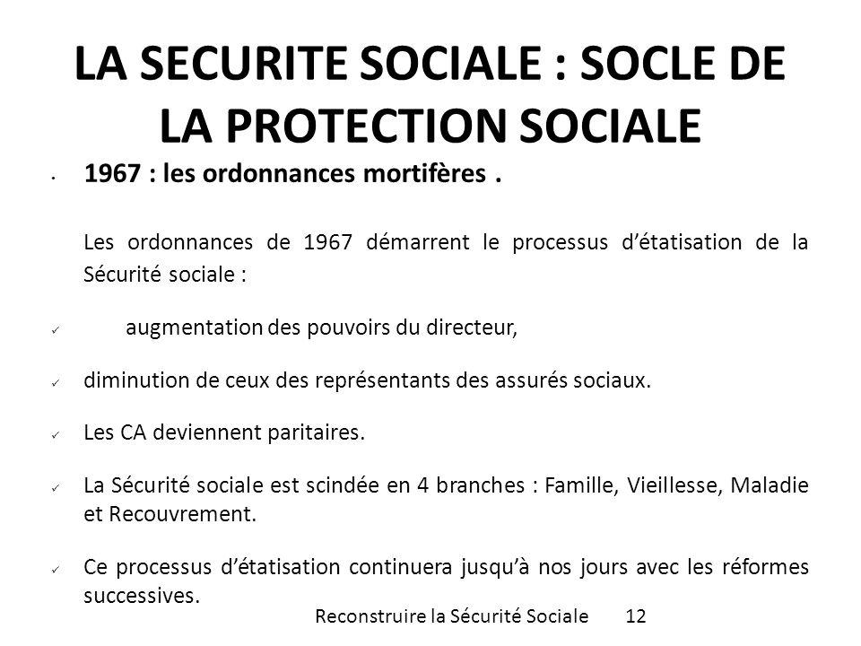 1967 : les ordonnances mortifères. Les ordonnances de 1967 démarrent le processus détatisation de la Sécurité sociale : augmentation des pouvoirs du d