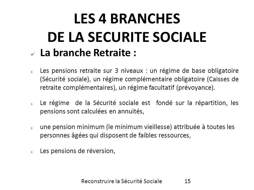 La branche Retraite : o Les pensions retraite sur 3 niveaux : un régime de base obligatoire (Sécurité sociale), un régime complémentaire obligatoire (
