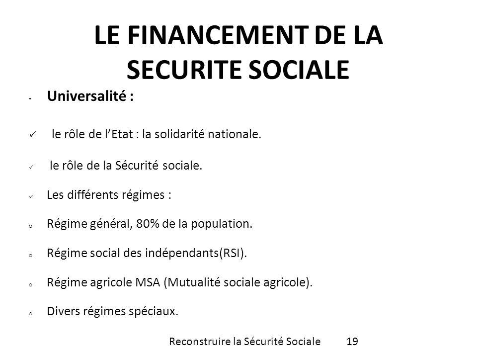 Universalité : le rôle de lEtat : la solidarité nationale. le rôle de la Sécurité sociale. Les différents régimes : o Régime général, 80% de la popula