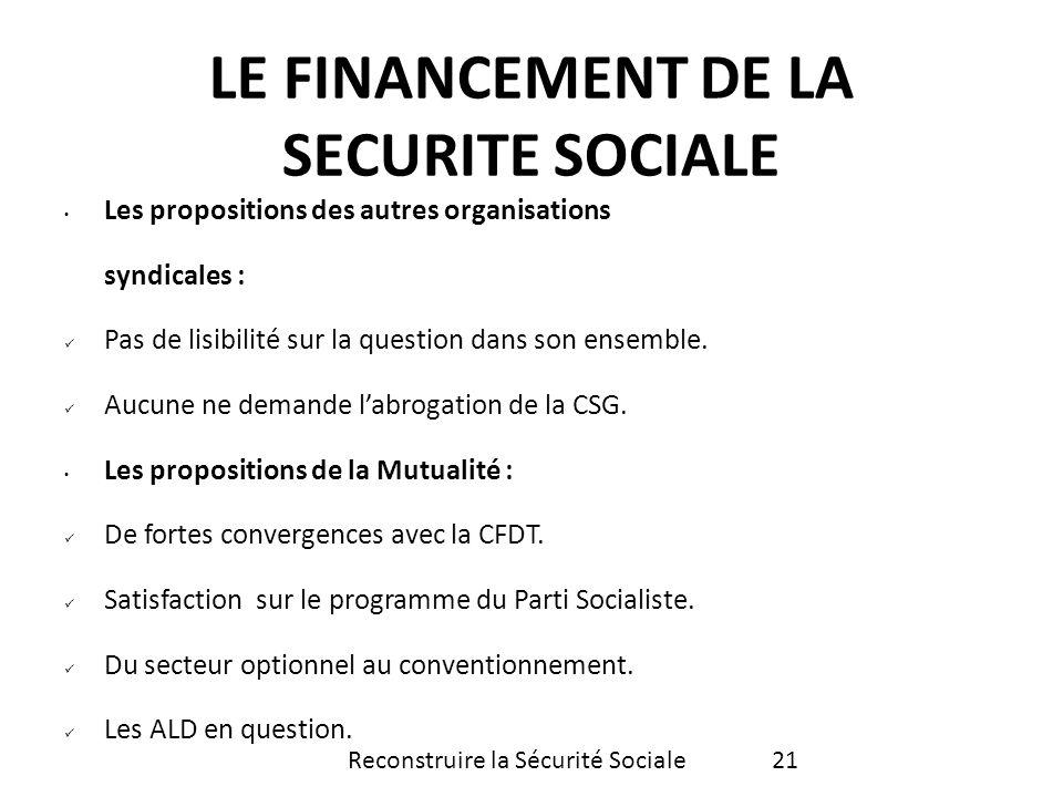 Les propositions des autres organisations syndicales : Pas de lisibilité sur la question dans son ensemble. Aucune ne demande labrogation de la CSG. L