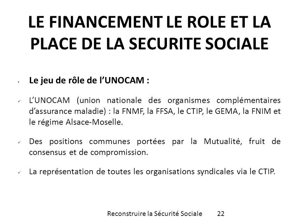 Le jeu de rôle de lUNOCAM : LUNOCAM (union nationale des organismes complémentaires dassurance maladie) : la FNMF, la FFSA, le CTIP, le GEMA, la FNIM