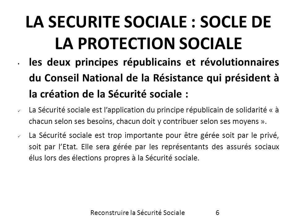 les deux principes républicains et révolutionnaires du Conseil National de la Résistance qui président à la création de la Sécurité sociale : La Sécur