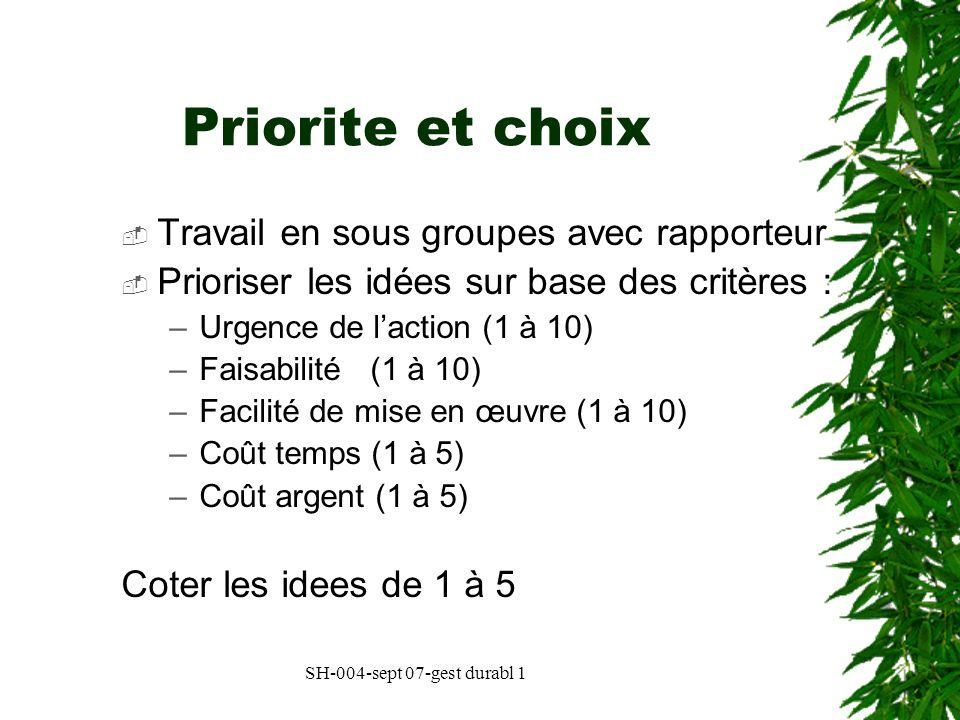 SH-004-sept 07-gest durabl 1 Priorite et choix Travail en sous groupes avec rapporteur Prioriser les idées sur base des critères : –Urgence de laction