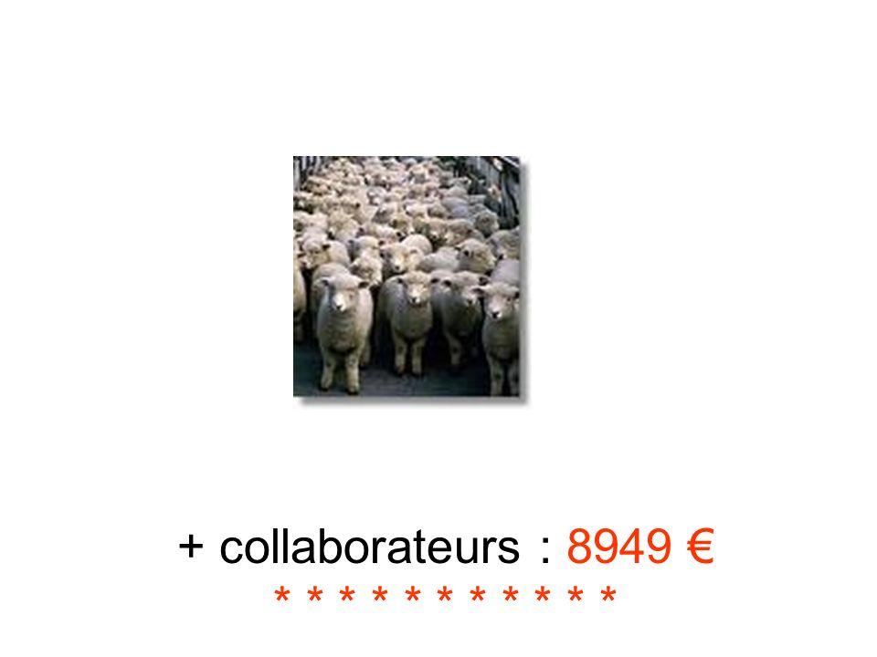 + collaborateurs : 8949 * * * * * * * * * * *