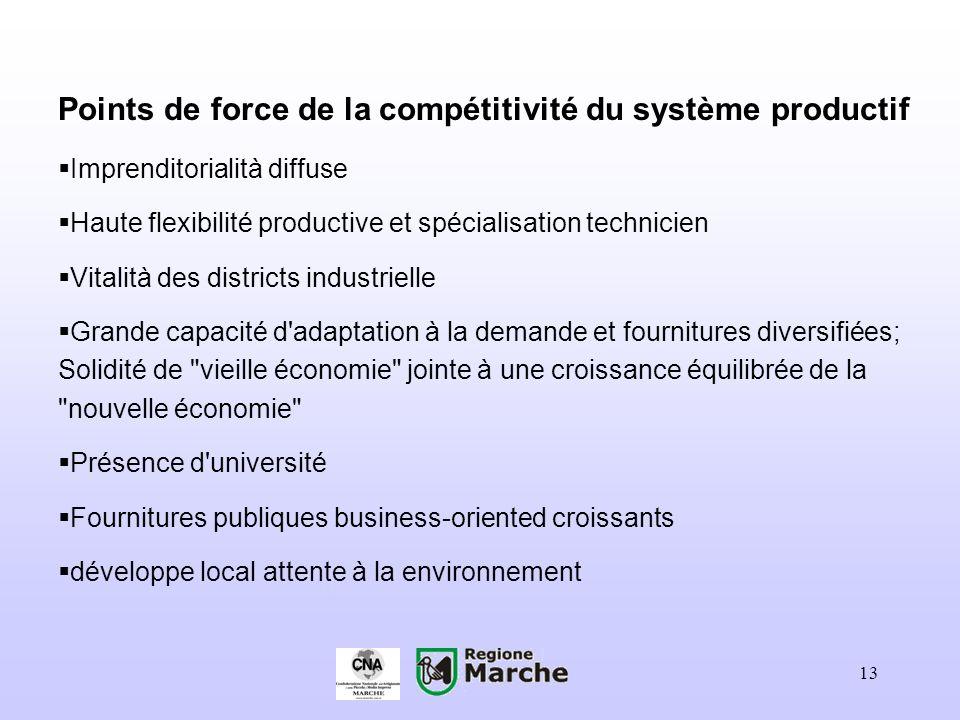 13 Points de force de la compétitivité du système productif Imprenditorialità diffuse Haute flexibilité productive et spécialisation technicien Vitali