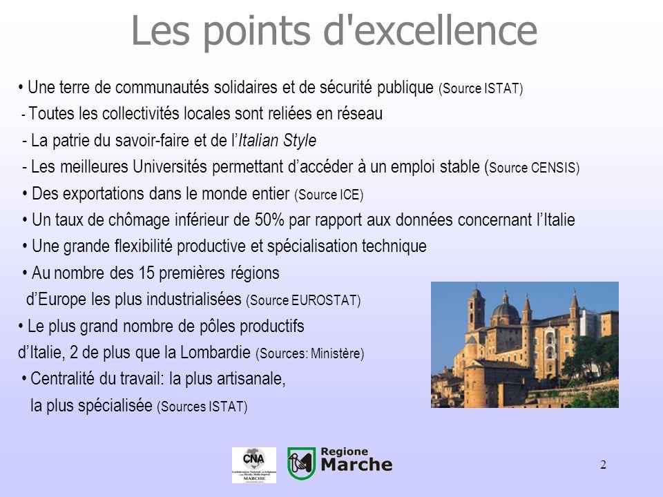 2 Les points d'excellence Une terre de communautés solidaires et de sécurité publique (Source ISTAT) - Toutes les collectivités locales sont reliées e