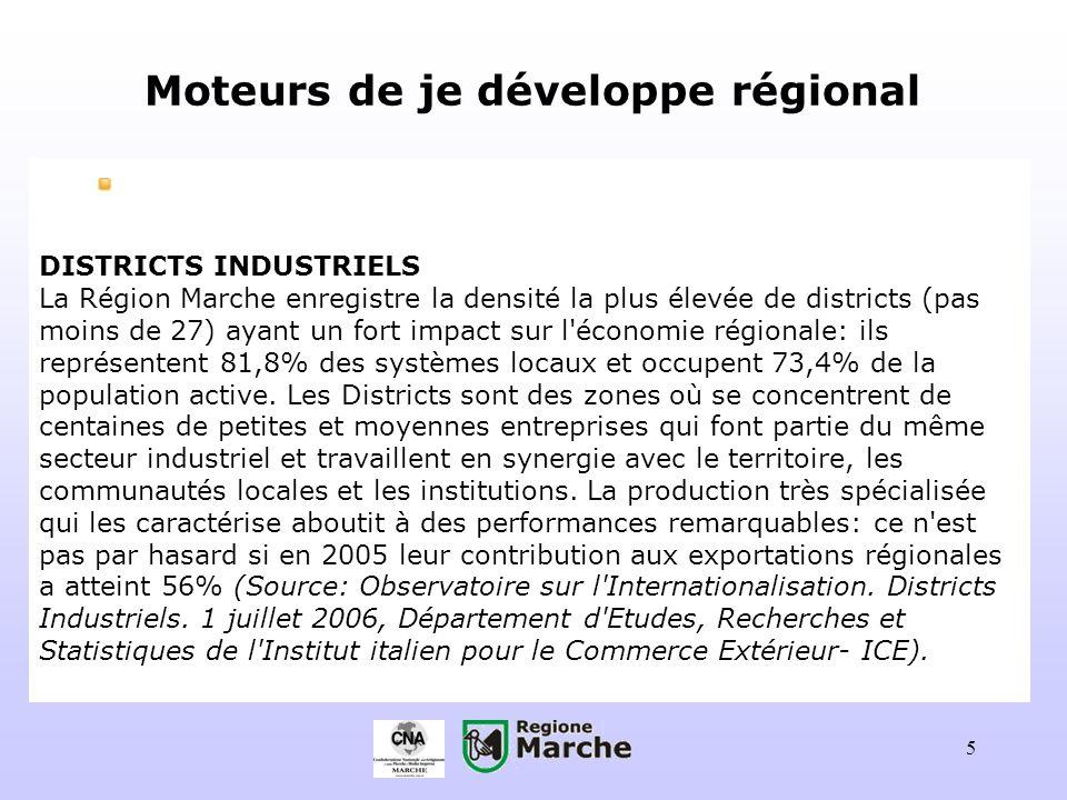 5 Moteurs de je développe régional DISTRICTS INDUSTRIELS La Région Marche enregistre la densité la plus élevée de districts (pas moins de 27) ayant un