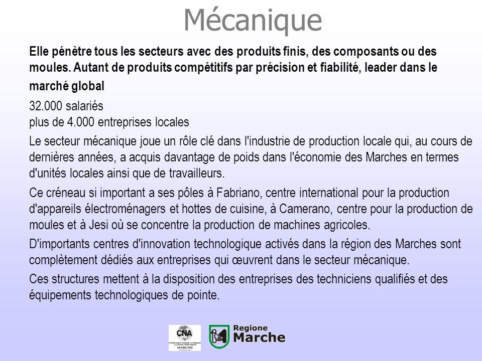 Mécanique Elle pénètre tous les secteurs avec des produits finis, des composants ou des moules. Autant de produits compétitifs par précision et fiabil