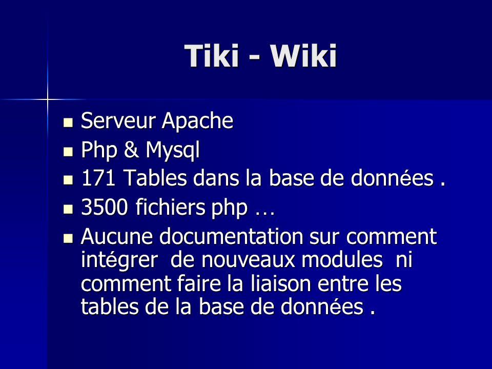 Tiki - Wiki Serveur Apache Serveur Apache Php & Mysql Php & Mysql 171 Tables dans la base de donn é es. 171 Tables dans la base de donn é es. 3500 fic