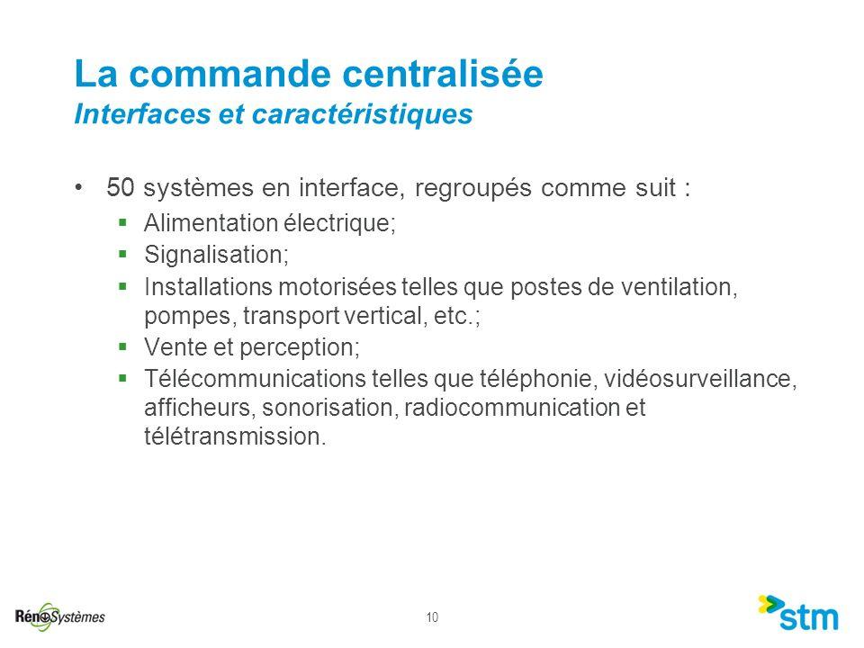 10 La commande centralisée Interfaces et caractéristiques 50 systèmes en interface, regroupés comme suit : Alimentation électrique; Signalisation; Ins