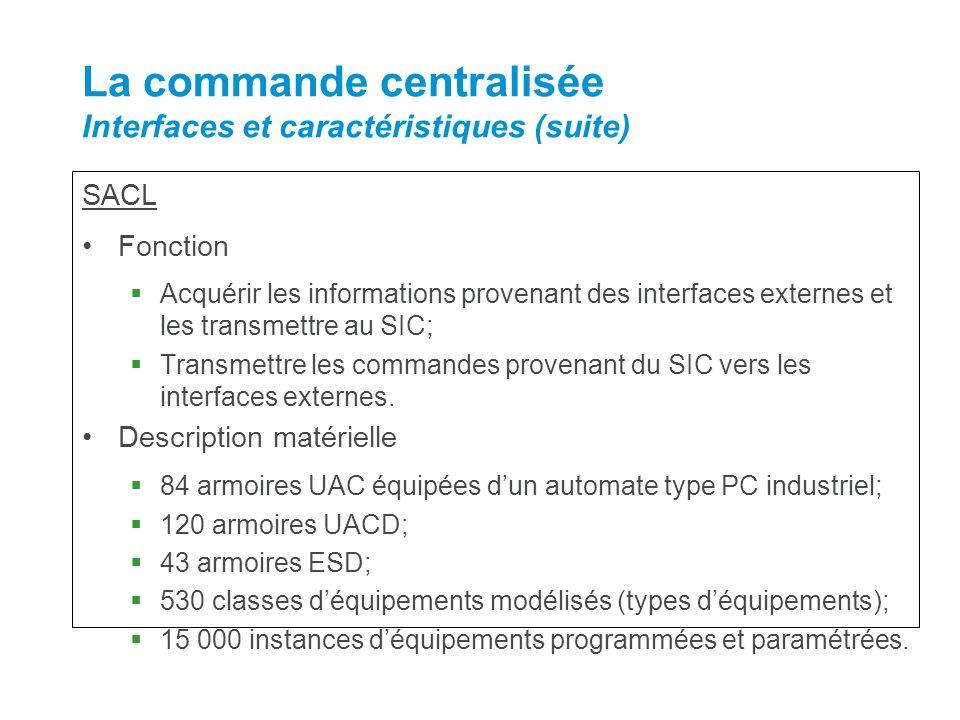 SACL Fonction Acquérir les informations provenant des interfaces externes et les transmettre au SIC; Transmettre les commandes provenant du SIC vers l