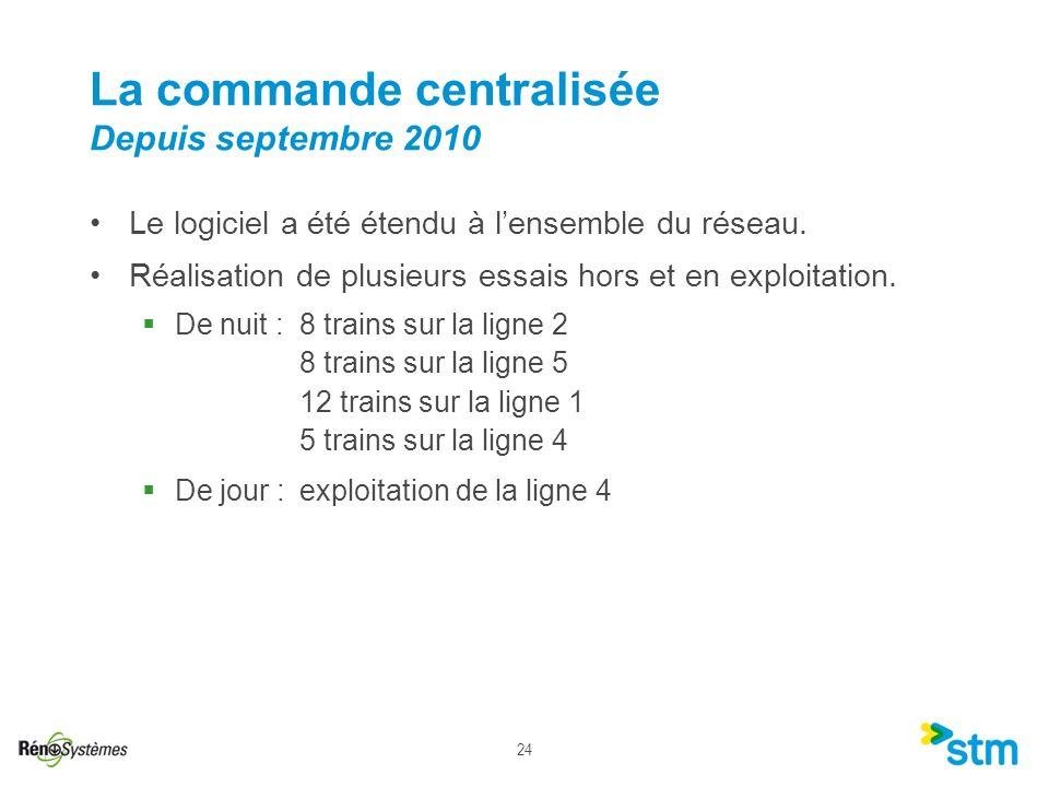 24 La commande centralisée Depuis septembre 2010 Le logiciel a été étendu à lensemble du réseau. Réalisation de plusieurs essais hors et en exploitati