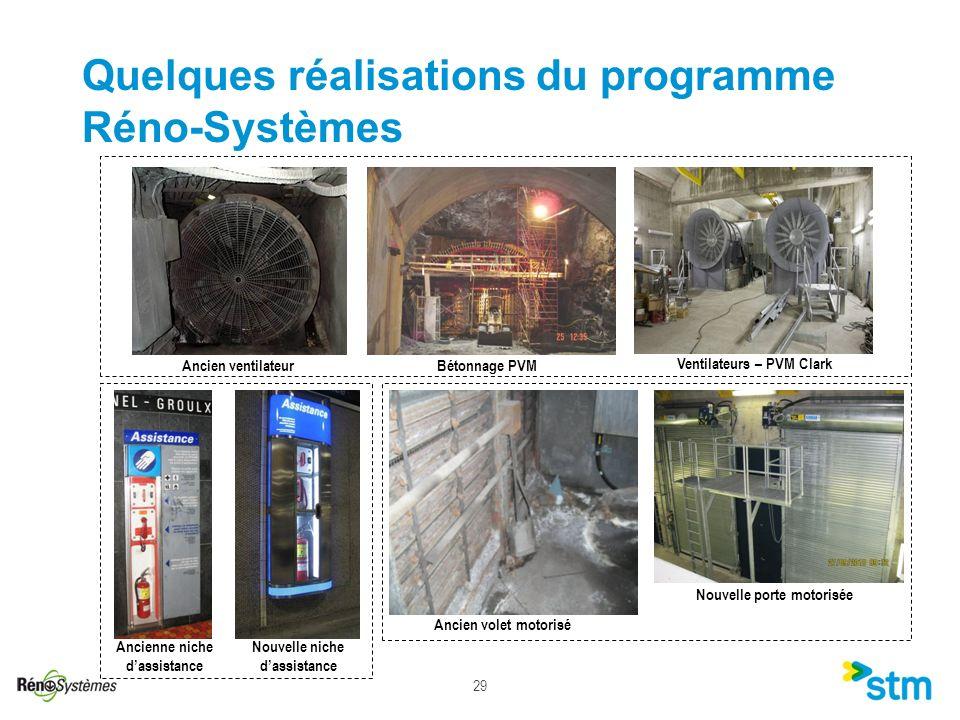 29 Quelques réalisations du programme Réno-Systèmes Bétonnage PVM Ventilateurs – PVM Clark Ancien ventilateur Ancien volet motorisé Nouvelle porte mot