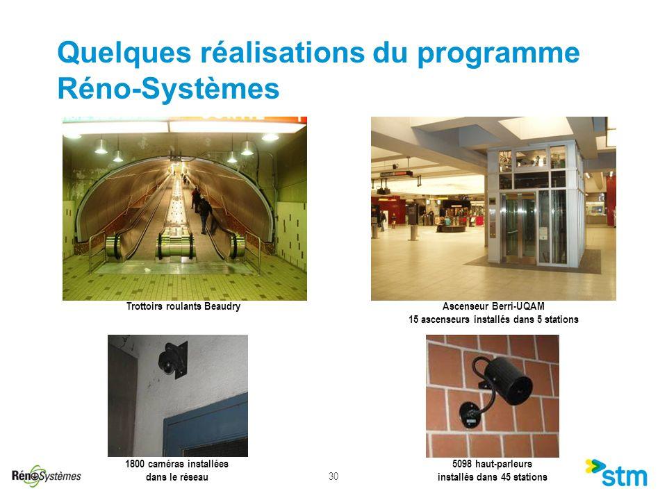 30 Quelques réalisations du programme Réno-Systèmes Ascenseur Berri-UQAM 15 ascenseurs installés dans 5 stations Trottoirs roulants Beaudry 1800 camér
