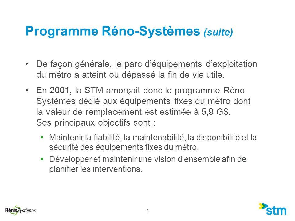 4 Programme Réno-Systèmes (suite) De façon générale, le parc déquipements dexploitation du métro a atteint ou dépassé la fin de vie utile. En 2001, la