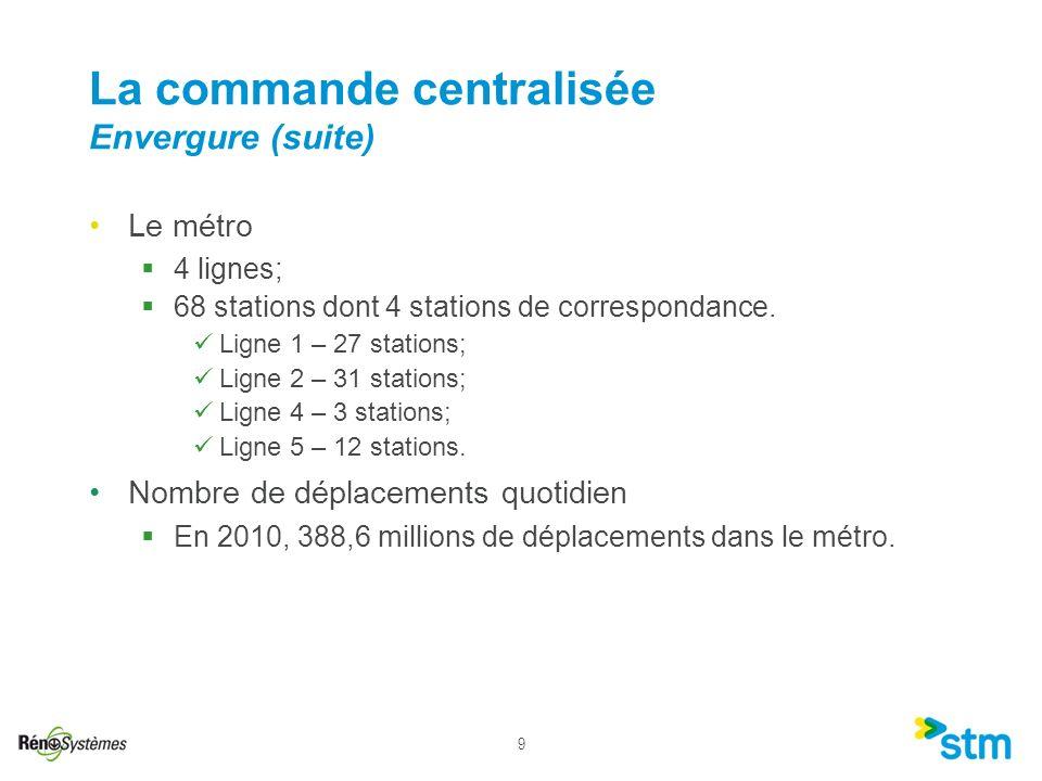 9 Le métro 4 lignes; 68 stations dont 4 stations de correspondance. Ligne 1 – 27 stations; Ligne 2 – 31 stations; Ligne 4 – 3 stations; Ligne 5 – 12 s