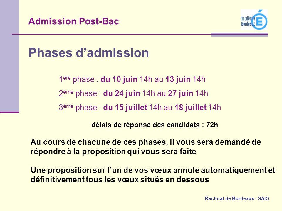 Rectorat de Bordeaux - SAIO 1 ère phase : du 10 juin 14h au 13 juin 14h 2 ème phase : du 24 juin 14h au 27 juin 14h 3 ème phase : du 15 juillet 14h au