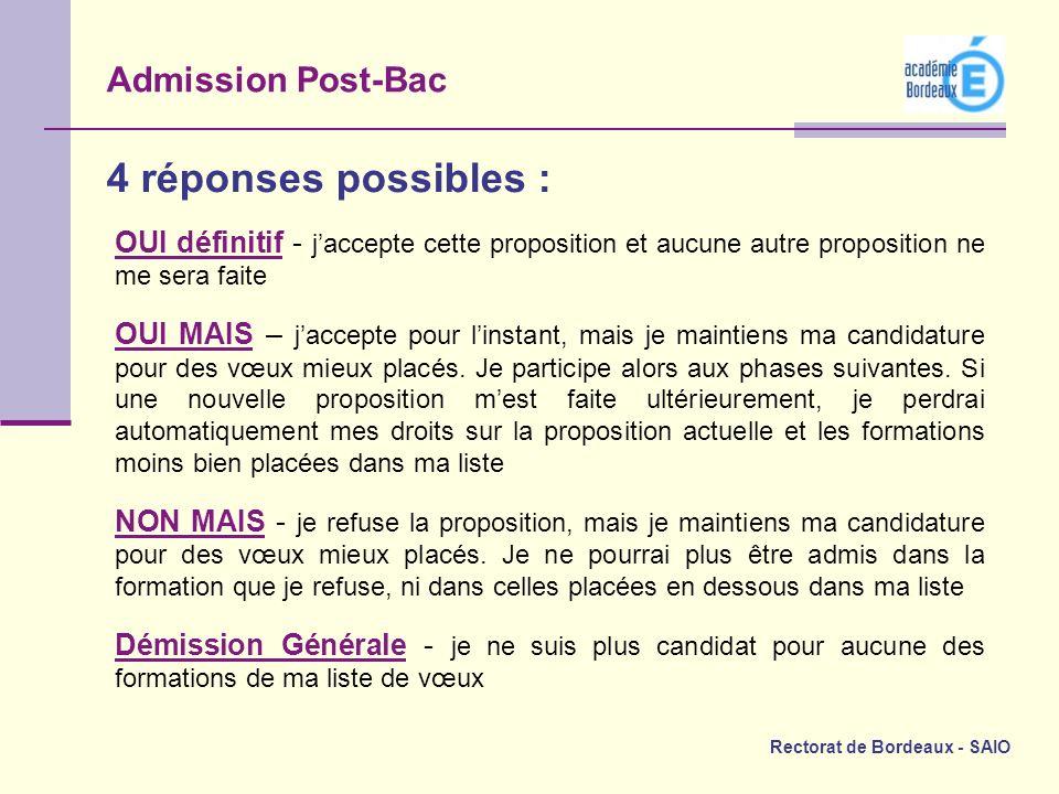 Rectorat de Bordeaux - SAIO OUI définitif - jaccepte cette proposition et aucune autre proposition ne me sera faite OUI MAIS – jaccepte pour linstant,