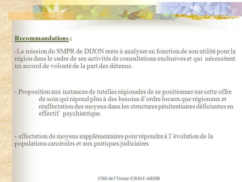 CHS de l'Yonne /CRSM /ARHB Recommandations : -La mission du SMPR de DIJON reste à analyser en fonction de son utilité pour la région dans le cadre de