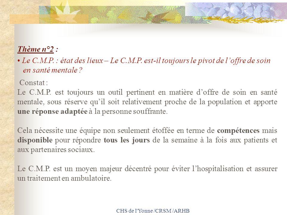 CHS de l'Yonne /CRSM /ARHB Thème n°2 : Le C.M.P. : état des lieux – Le C.M.P. est-il toujours le pivot de loffre de soin en santé mentale ? Constat :