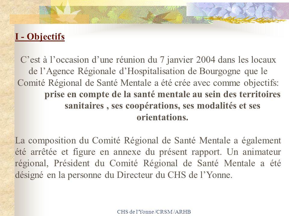 CHS de l'Yonne /CRSM /ARHB I - Objectifs Cest à loccasion dune réunion du 7 janvier 2004 dans les locaux de lAgence Régionale dHospitalisation de Bour