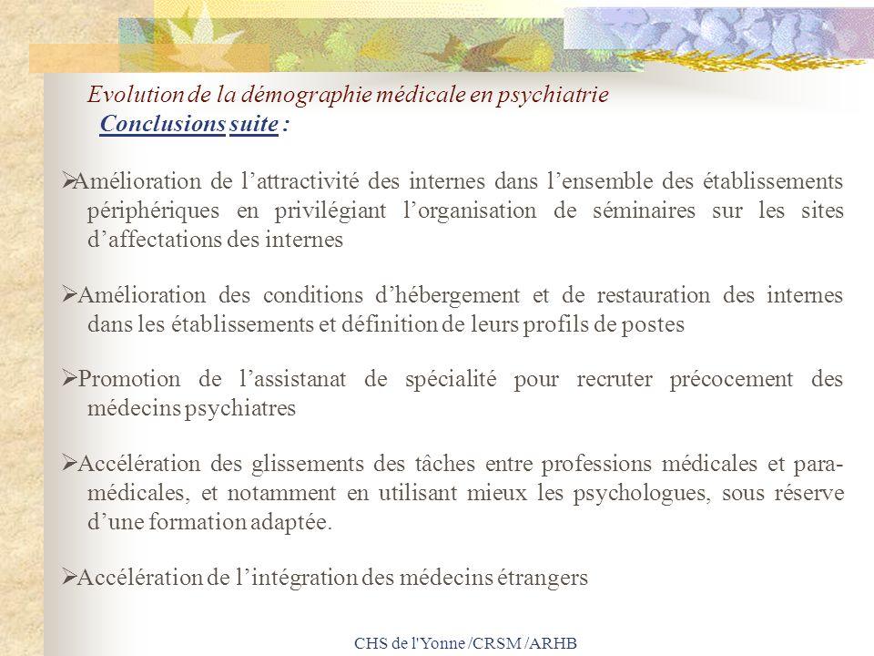 CHS de l'Yonne /CRSM /ARHB Amélioration de lattractivité des internes dans lensemble des établissements périphériques en privilégiant lorganisation de