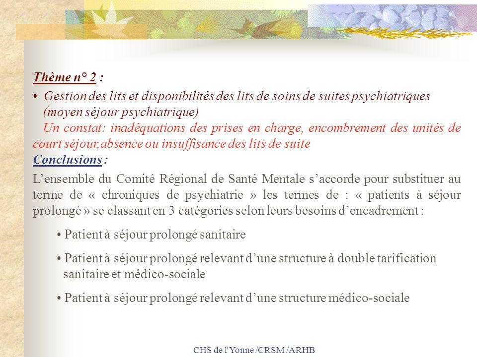 CHS de l'Yonne /CRSM /ARHB Thème n° 2 : Gestion des lits et disponibilités des lits de soins de suites psychiatriques (moyen séjour psychiatrique) Un