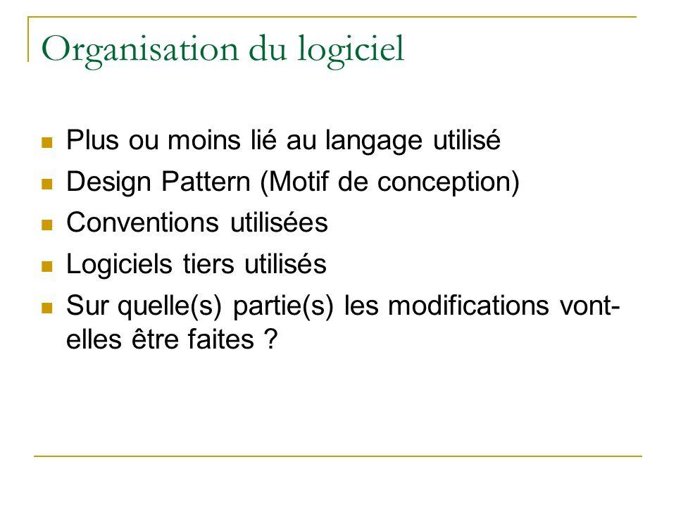 Organisation du logiciel Plus ou moins lié au langage utilisé Design Pattern (Motif de conception) Conventions utilisées Logiciels tiers utilisés Sur