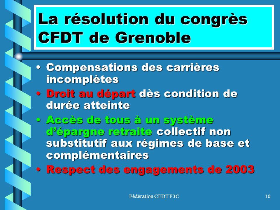 Fédération CFDT F3C10 La résolution du congrès CFDT de Grenoble Compensations des carrières incomplètesCompensations des carrières incomplètes Droit a