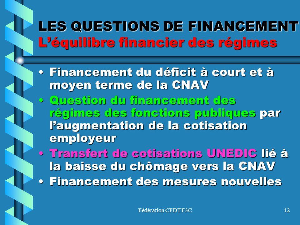 Fédération CFDT F3C12 LES QUESTIONS DE FINANCEMENT Léquilibre financier des régimes Financement du déficit à court et à moyen terme de la CNAVFinancem