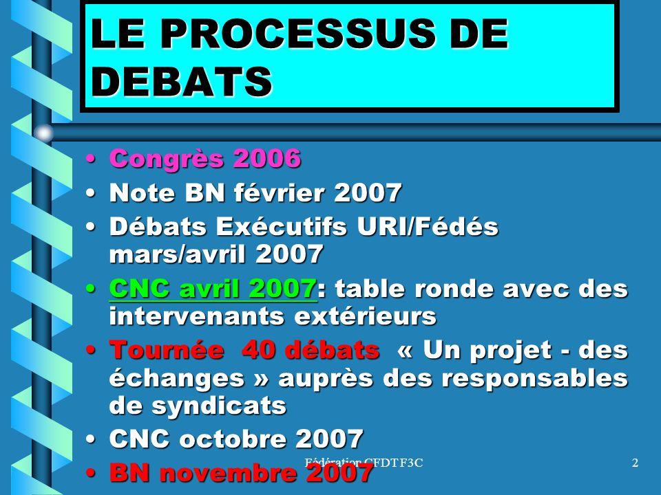 Fédération CFDT F3C2 LE PROCESSUS DE DEBATS CongrèsCongrès 2006 NoteNote BN février 2007 DébatsDébats Exécutifs URI/Fédés mars/avril 2007 CNCCNC avril