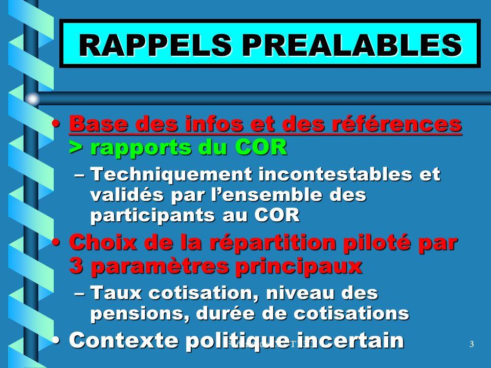 Fédération CFDT F3C3 RAPPELS PREALABLES Base des infos et des références > rapports du CORBase des infos et des références > rapports du COR –Techniqu