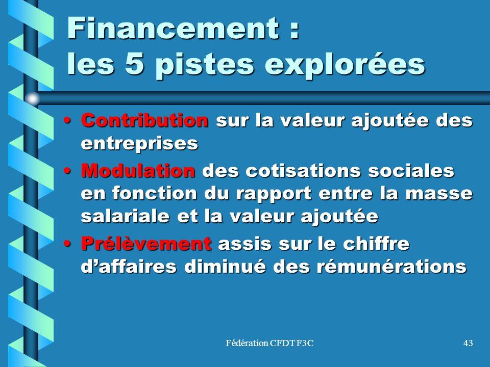 Fédération CFDT F3C43 Financement : les 5 pistes explorées Contribution sur la valeur ajoutée des entreprisesContribution sur la valeur ajoutée des en