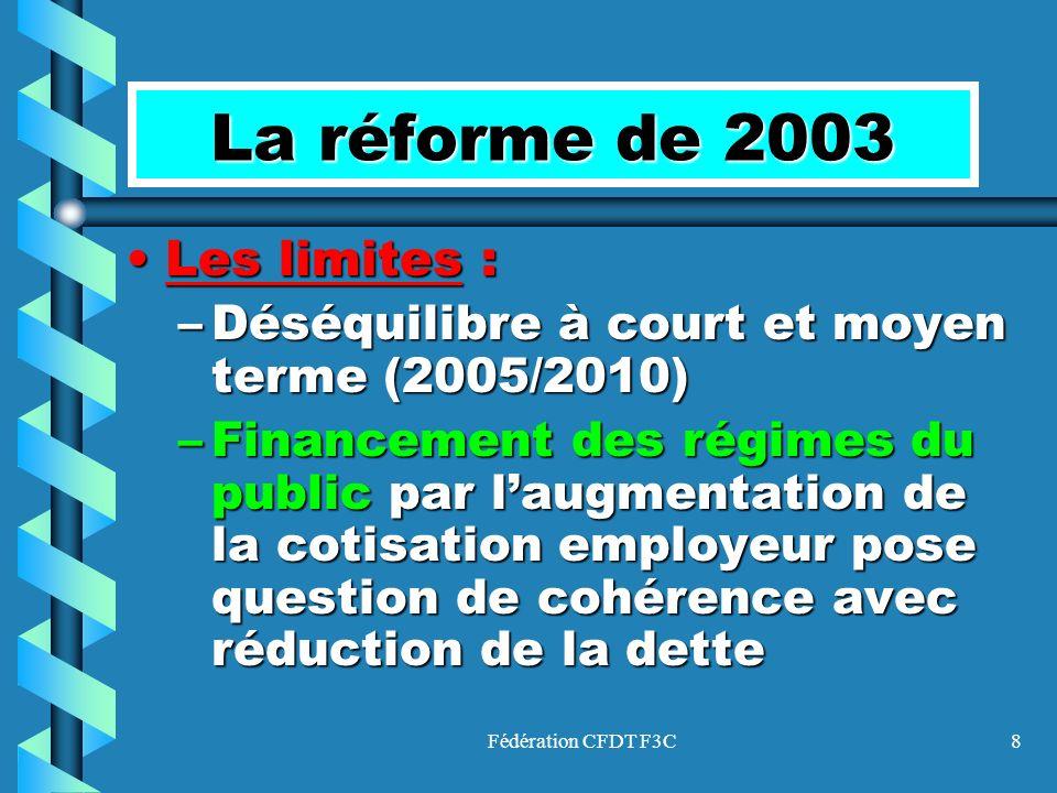 Fédération CFDT F3C8 La réforme de 2003 Les limites :Les limites : –Déséquilibre à court et moyen terme (2005/2010) –Financement des régimes du public