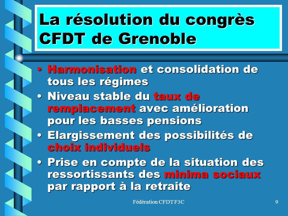 Fédération CFDT F3C9 La résolution du congrès CFDT de Grenoble Harmonisation et consolidation de tous les régimesHarmonisation et consolidation de tou
