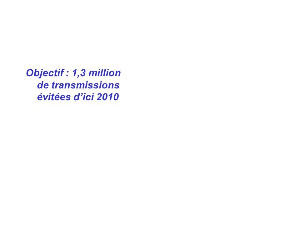 Objectif : 1,3 million de transmissions évitées dici 2010