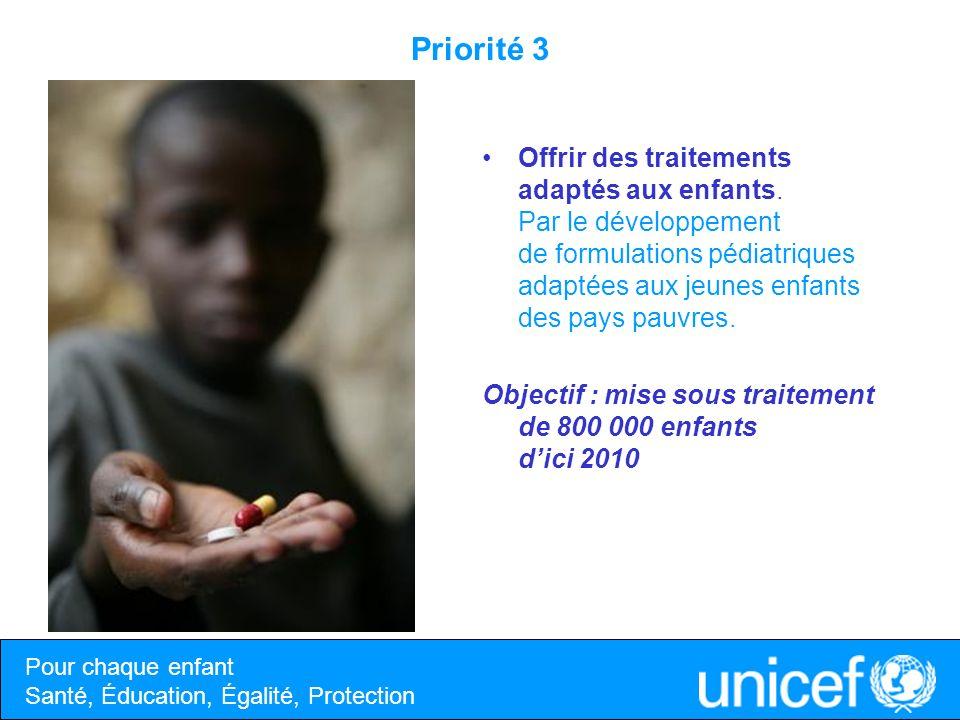 Priorité 3 Offrir des traitements adaptés aux enfants. Par le développement de formulations pédiatriques adaptées aux jeunes enfants des pays pauvres.