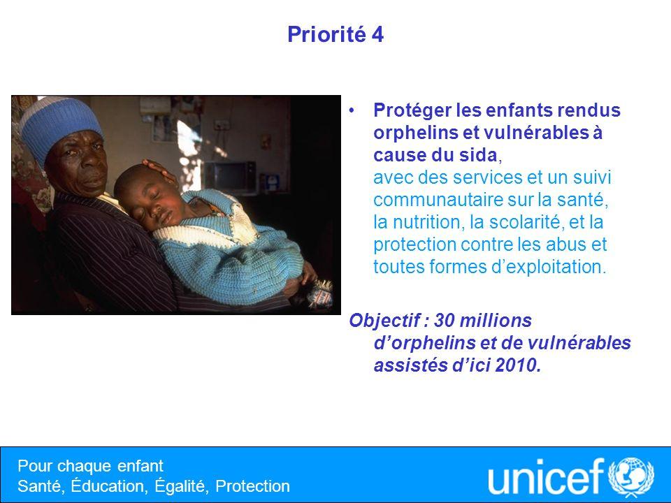 Priorité 4 Protéger les enfants rendus orphelins et vulnérables à cause du sida, avec des services et un suivi communautaire sur la santé, la nutritio