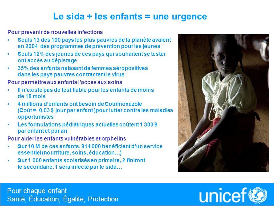 Le sida + les enfants = une urgence Pour prévenir de nouvelles infections Seuls 13 des 100 pays les plus pauvres de la planète avaient en 2004 des pro