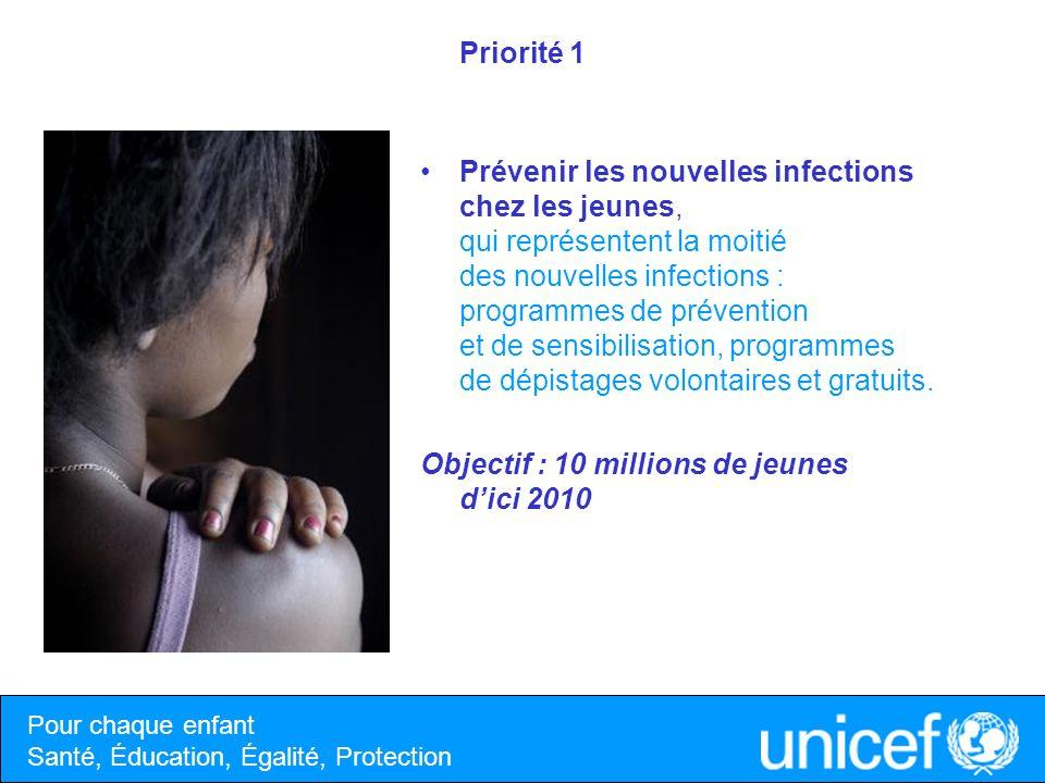 Priorité 1 Prévenir les nouvelles infections chez les jeunes, qui représentent la moitié des nouvelles infections : programmes de prévention et de sen