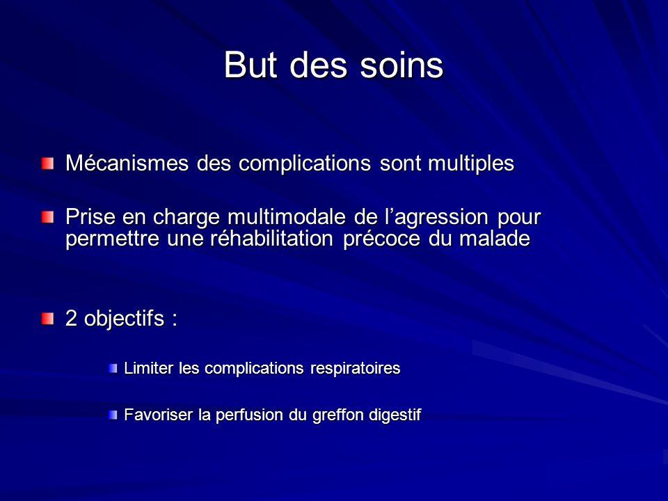 But des soins Mécanismes des complications sont multiples Prise en charge multimodale de lagression pour permettre une réhabilitation précoce du malad
