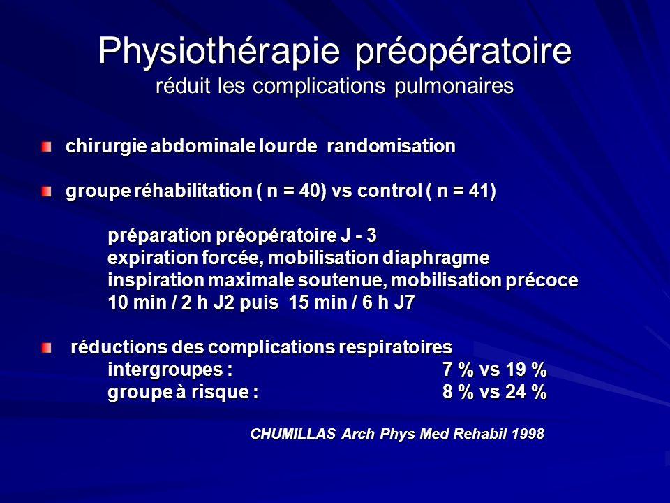 Physiothérapie préopératoire réduit les complications pulmonaires chirurgie abdominale lourde randomisation groupe réhabilitation ( n = 40) vs control