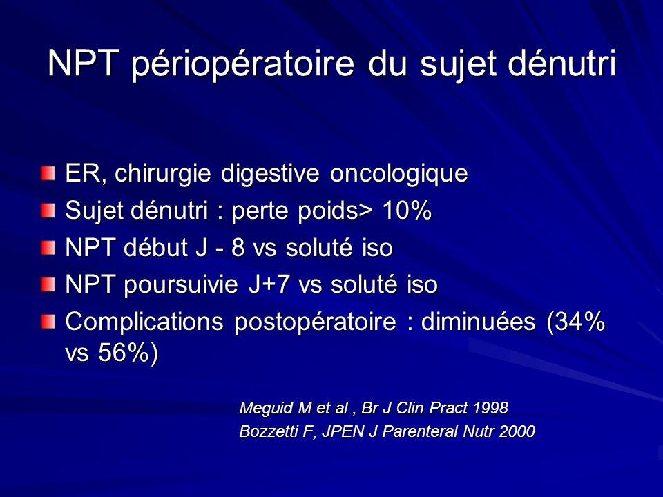 NPT périopératoire du sujet dénutri ER, chirurgie digestive oncologique Sujet dénutri : perte poids> 10% NPT début J - 8 vs soluté iso NPT poursuivie